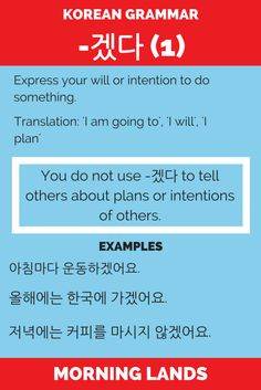 Intention and Conjecture: -겠다 (1) - Summary