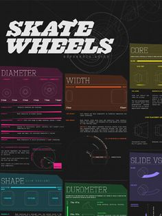 Spread the skate wheels love