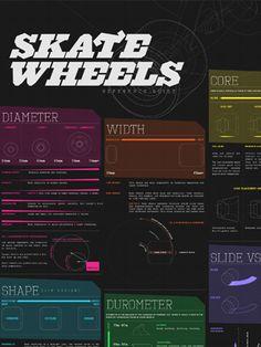 Spread the skate wheels love
