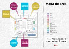 Planta arquitectura para museo #DoloresOlmedo #lattemx #marketing #design