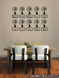 Too funny! Downton Abbey Servants Bell Decal by InAnotherCastleDecor on Etsy