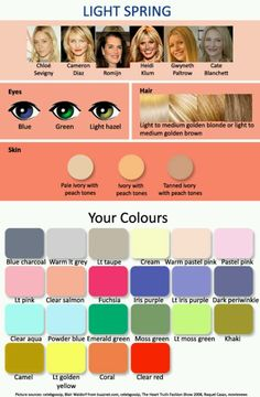 The best colours for spring type person