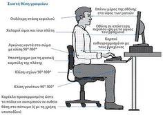 Πλευρική όψη ενός άνδρα που κάθεται σε μια καρέκλα μπροστά σε γραφείο με υπολογιστή, με τους αγκώνες και τα γόνατα σε γωνία 90 μοιρών.