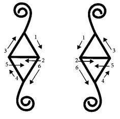 Simbolul Hosanna - UNIUNE SPIRITUALĂ Reiki, Healing