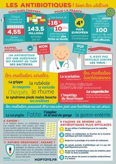 Le 18 novembre, c'est la journée européenne d'information sur les… Health Logo, Health Fitness, Aesthetic Doctor, French Education, Creative Kids Snacks, Future Jobs, Nursing Notes, Health Remedies, Good To Know