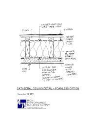 good article about insulating cathedral ceiling Exposed Trusses, Roof Trusses, Roof Truss Design, Floor Insulation, Ceiling Detail, Roof Plan, Cavities, Home Projects, Cathedral