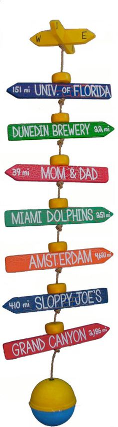 Personalized Mile Marker  Would love one of these for my back porch!