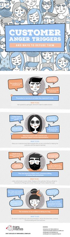 Customer Anger Triggers and Ways to Defuse Them #Infographic #CustomerService