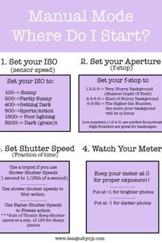 This is a short and sweet mini-guide to the manual settings, a simple design and easy to read/follow