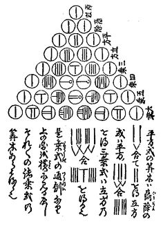 The entries in what has come to be known as Pascal's Triangle make diverse appearances in the study of mathematics and statistics. Image from Murai Chuzen's Sampo Doshi-mon (1781, Japan) of Pascal's Triangle, together with instructions on how to construct it. The first known descriptions of the Triangle come from China and Persia.
