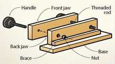 How to Build a Moxon Vise, step by step and plan