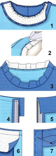 Обработка горловины и пройм изделия. El  producto del tratamiento de cuello y sisas