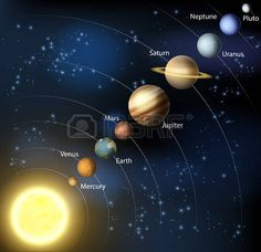 solar system planets: An illustration of the planets of our solar system in orbit around the sun.