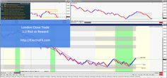 #EURUSD London Close #FX #trade with 200% #Profit (1:2 Risk:Reward) #Forex #Trading @ http://electrofx.com