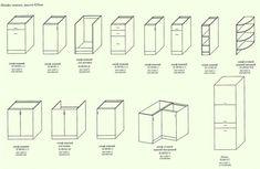 Типы шкафов