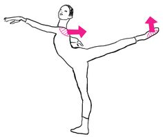 Arabesque - instead of straining your back, hip and thigh to try to get your leg higher, think of lifting from the foot. Also, pull that shoulder back for a perfect line and beautiful epaulement. Ballet Moves, Ballet Dancers, Ballet Workouts, Ballet Barre, Dance Tips, Dance Lessons, Dance Photos, Dance Pictures, Ballet Studio
