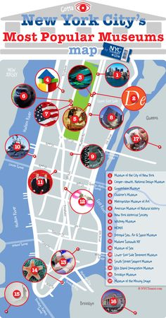 New York City's Most Popular Museums Map