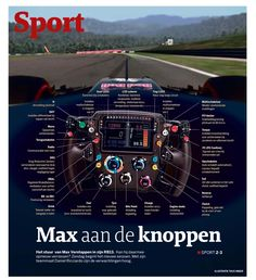 Het stuur van Max in de RBR13