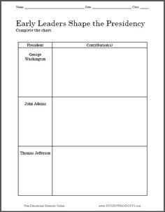 Learn about President John Adams with Free Printables! | John ...