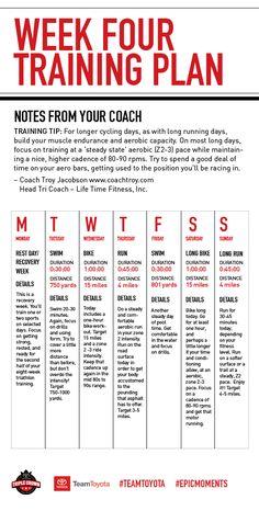 Week four of your sprint triathlon training plan #mikeandjennjourney