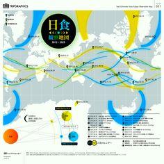 世界日食観察マップ(2012-2025)  2012年5月21日の金環日食以降、2025年までに見られる世界中の日食(部分日食は除く)。
