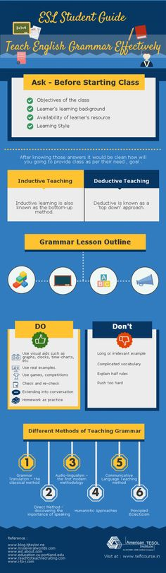 #ESL Student Guide – Teach English #Grammar Effectively