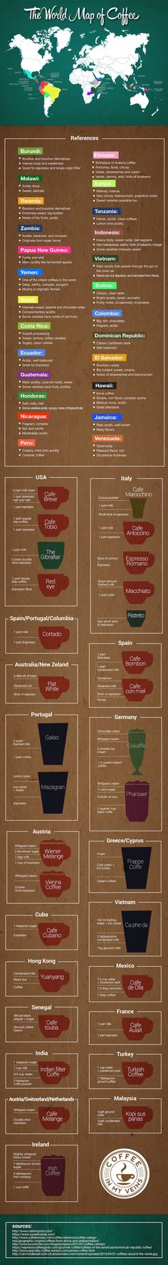 Finally, a Map that Shows You Everything you Need to Know About Coffee | Best Coffee For You