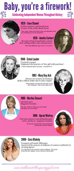 Independent #Women Throughout History #Blog