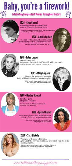 Celebrating Independent Women Entrepreneurs Throughout History #wpower