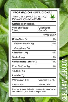 Información nutricional espinaca Kiwi, Cabbage, Vegetables, Lettuce, Cholesterol, Trans Fat, Flat Abs, Weight Loss Diets, Cabbages