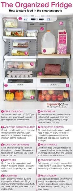 Keep organized to keep your food good for longer.