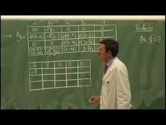 Análisis cinemático por métodos numéricos 4/4 - TECNUN