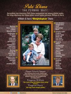 Putri Diana Tak Pernah 'Mati'  (Abdillah/Liputan6.com)