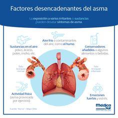 ¿Sufres de #asma? Te presentamos algunos factores que pueden desencadenarla fácilmente. ¡Tómalos en cuenta! #MédicaSur #TipsDeSalud #EnfermedadesRespiratorias