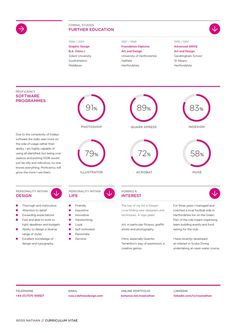 Curriculum Vitae by Ross Nathan, via Behance (like parts of it)