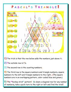 Patterns are essential to understanding, enjoying, & yes, LOVING math! U can introduce the wonderful Pascal's Triangle at the end of Grade 3. Many complex math patterns appear here, in this beautifully simple construction.     Blaise Pascal, a mathematician / philosopher in 17th century France, discovered this.u may want to research and share what led to this interesting discovery before working with it. Start with a simple pattern first, using color on unlined paper.     continued comments