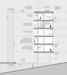 Galeria - Proposta finalista do concurso para a Moradia Estudantil da Unifesp Osasco / Albuquerque + Schatzmann arquitetos + Diego Tamanini + Felipe Finger - 19