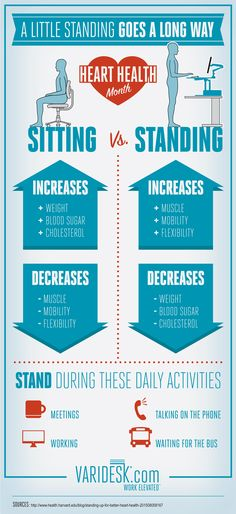 In honor of Heart Month, VARIDESK ishighlighting some of the ways in which height-adjustable standing desks help to keep your heart healthy. Small changes to daily habits can yield big benefits down the line – check out our infographic to learn more!