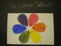 """The Color Wheel: A Spring Art Lesson using the book """"Mouse Paint"""" by Ellen Stoll Walsh, about white mice who get into paint, and discover color mixing."""