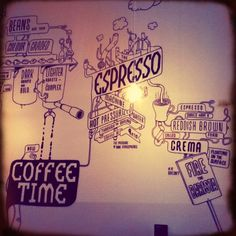 My fav. coffee shop