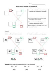 Writing chemical formulae template.pdf