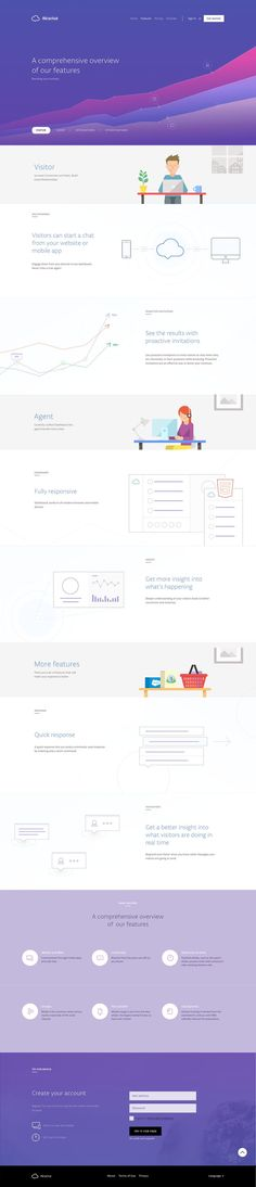 Product Features Ui concept design for a mysterious brand, by Unity on dribbble.