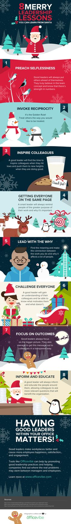 8 Merry Leadership Lessons You Can Learn From Santa.