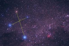The Southern Cross.  Crux is the smallest of the 88 modern constellations, but is one of the most distinctive. Its name is Latin for cross, and it is dominated by a cross-shaped asterism that is commonly known as the Southern Cross.  It has great significance in the cultures of the southern hemisphere and is used as a national symbol by several nations.