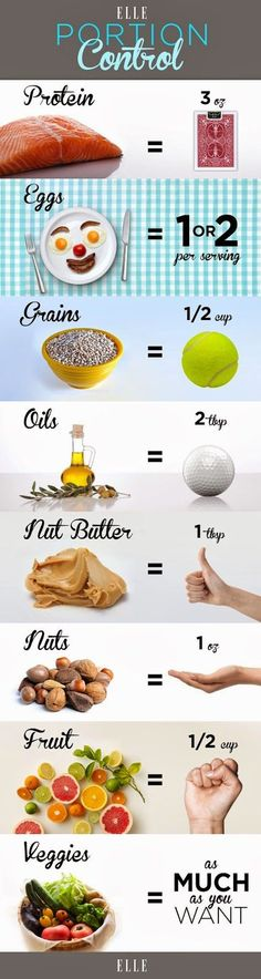 A Handy Visual Guide to Portion Control | Fit Slice