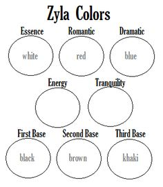 "1. Essence     2. Romantic       http://www.davidzyla.com/    ""Zyla uses the romantic colour to determine season. Zyla does it more by ..."