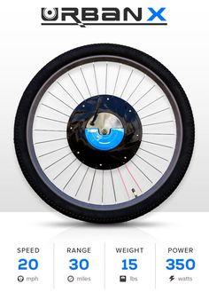 UrbanX, de rueda convencional a rueda eléctrica en 60 segundos.