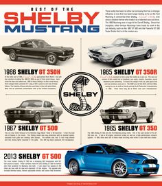 The Best of Shelby Mustang - Credit to http://kayserford.net/