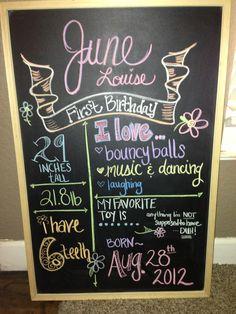 First birthday chalk board