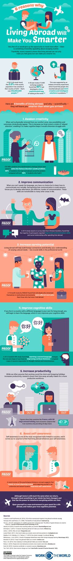 Infographic: Six Reasons Why Living Abroad Will Make You Smarter - DesignTAXI.com